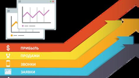 Бесплатная настройка контекстной рекламы от А25. Создание и ведение контекстной рекламы в Яндекс Директ и Google Adwords